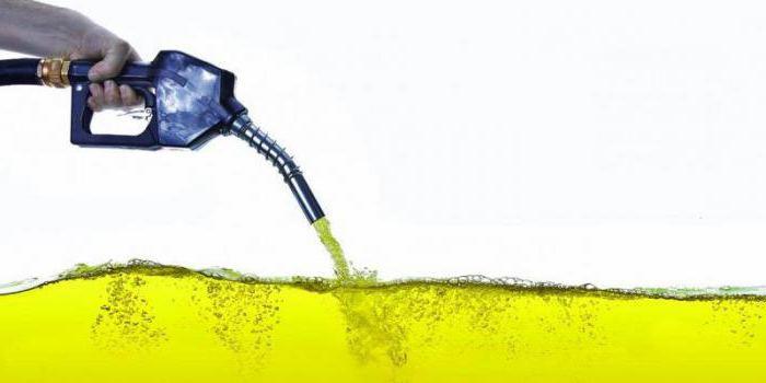 дизелово гориво добавка